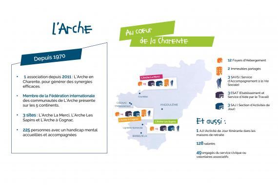 L-Arche-en-Charente-en-chiffres